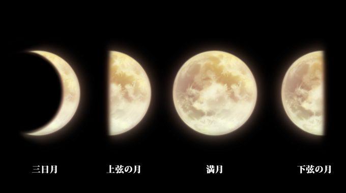 三日月、上弦の月、満月、下弦の月